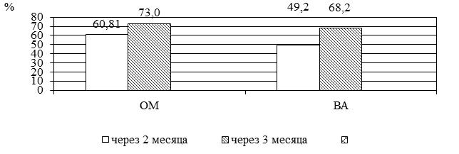 175-2