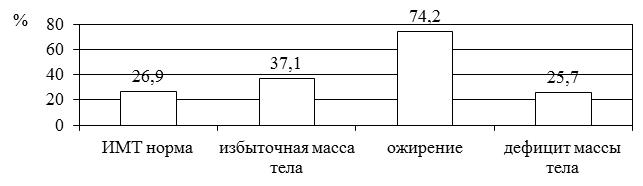 177-1