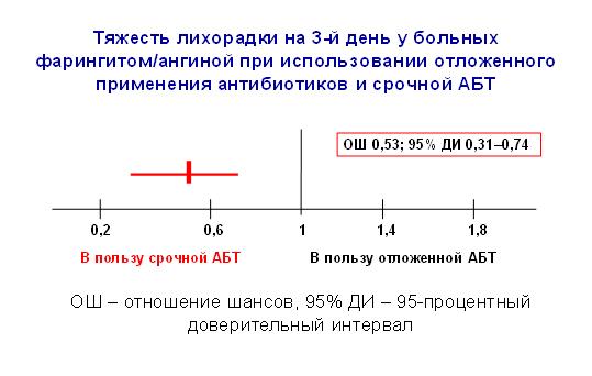 tab_3_3